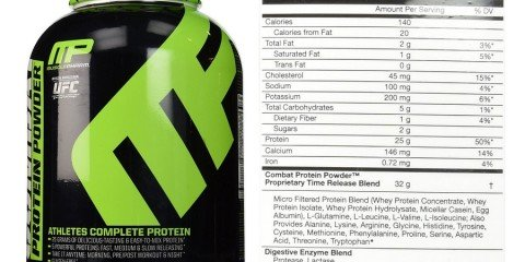 Muscle Pharm Combat Protein Powder Review
