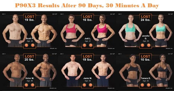 p90x3 before and after results