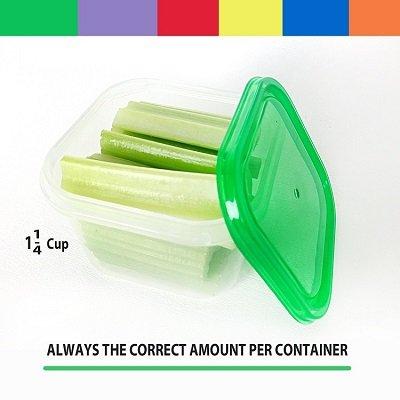Correct Amount per Container