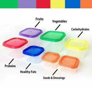 Make Your Life Easier with Portion Control Containers